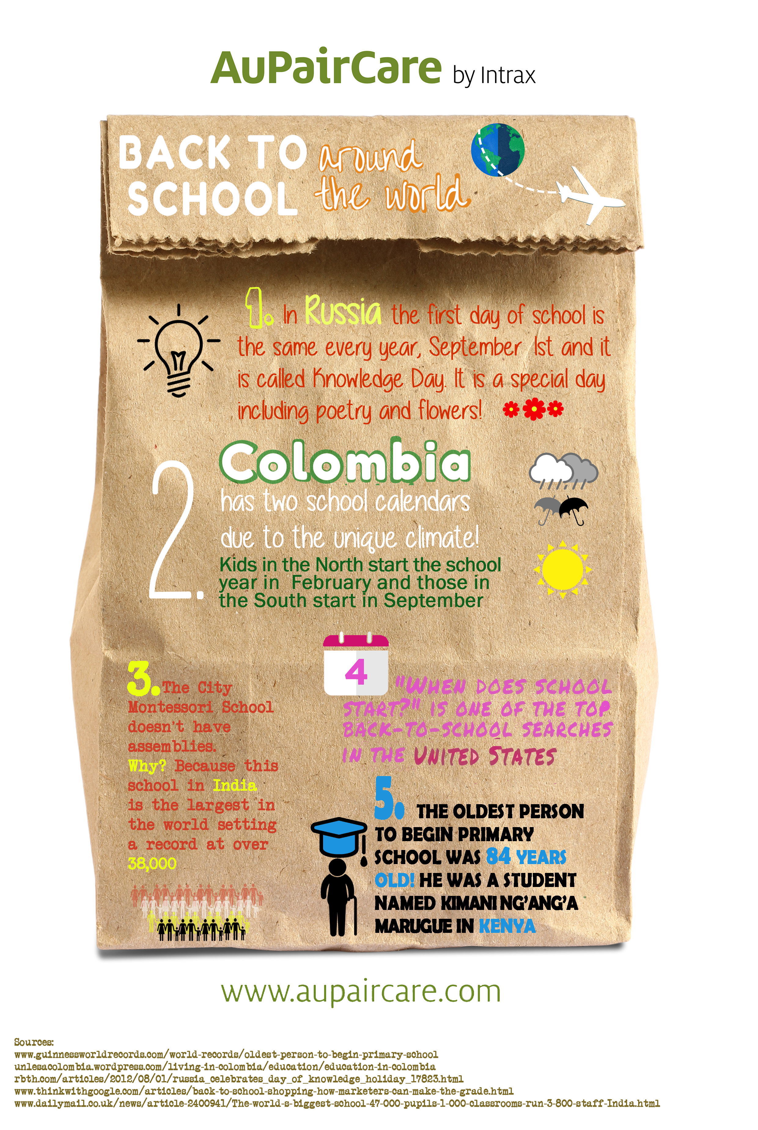 Back To School Around the World Infographic | AuPairCare